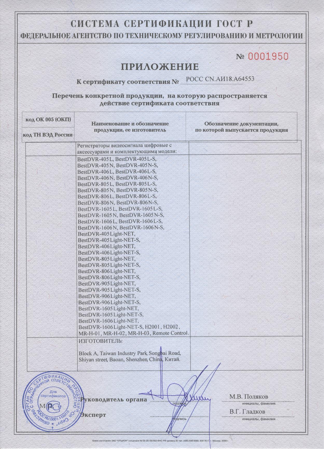регистратор инструкция h264